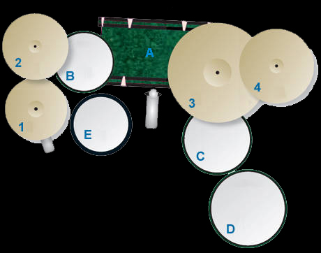 John Bonham Standard Drum Kit Setup